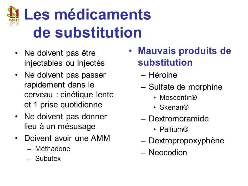 Les médicaments de substitution Ne doivent pas être injectables ou injectés Ne doivent pas passer rapidement dans le cerveau : cinétique lente et 1 pr