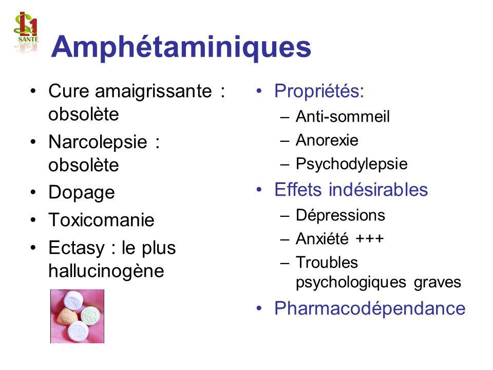 Amphétaminiques Cure amaigrissante : obsolète Narcolepsie : obsolète Dopage Toxicomanie Ectasy : le plus hallucinogène Propriétés: –Anti-sommeil –Anor