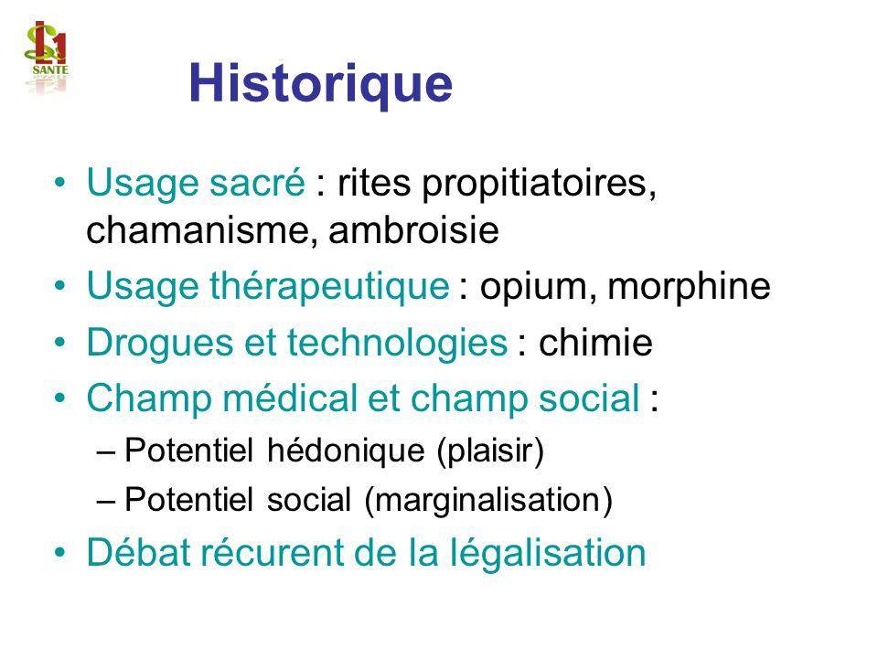 Historique Usage sacré : rites propitiatoires, chamanisme, ambroisie Usage thérapeutique : opium, morphine Drogues et technologies : chimie Champ médi