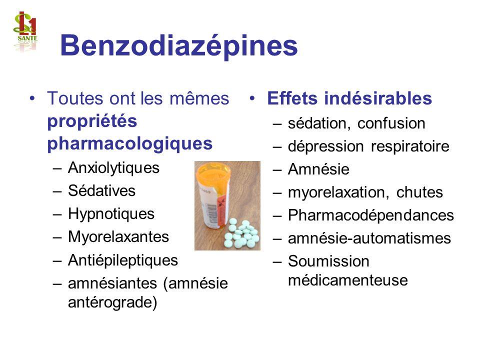 Benzodiazépines Toutes ont les mêmes propriétés pharmacologiques –Anxiolytiques –Sédatives –Hypnotiques –Myorelaxantes –Antiépileptiques –amnésiantes