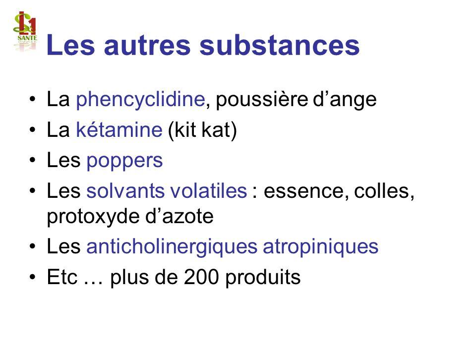 Les autres substances La phencyclidine, poussière dange La kétamine (kit kat) Les poppers Les solvants volatiles : essence, colles, protoxyde dazote L
