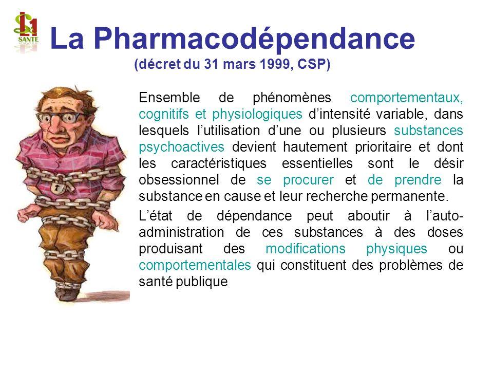 La Pharmacodépendance (décret du 31 mars 1999, CSP) Ensemble de phénomènes comportementaux, cognitifs et physiologiques dintensité variable, dans lesq