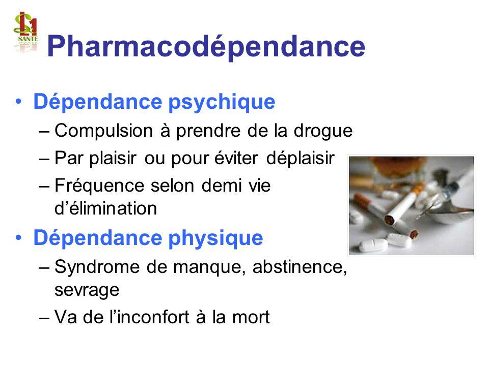 Pharmacodépendance Dépendance psychique –Compulsion à prendre de la drogue –Par plaisir ou pour éviter déplaisir –Fréquence selon demi vie déliminatio