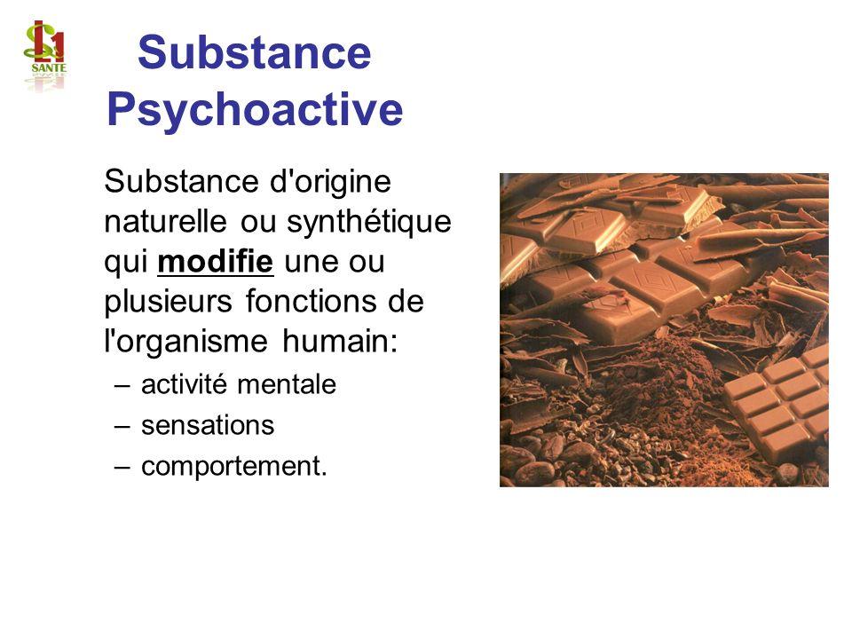 Substance Psychoactive Substance d'origine naturelle ou synthétique qui modifie une ou plusieurs fonctions de l'organisme humain: –activité mentale –s