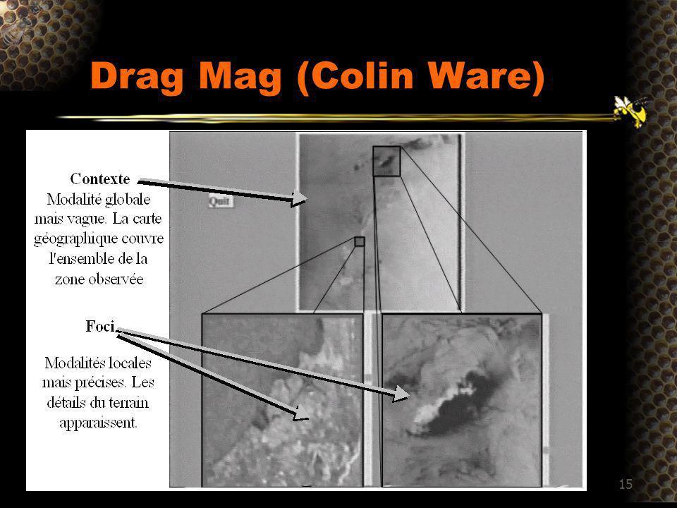 15 Drag Mag (Colin Ware)