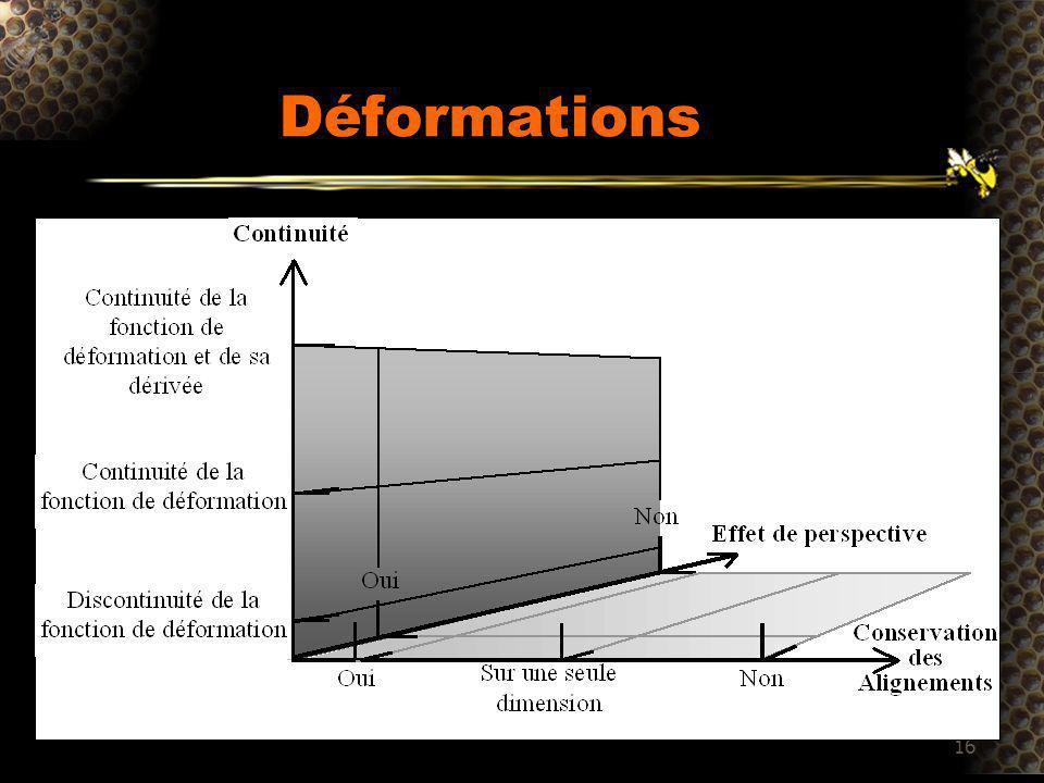 16 Déformations