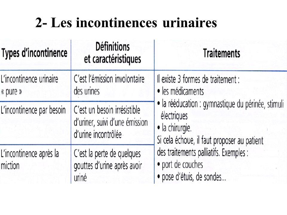 2- Les incontinences urinaires