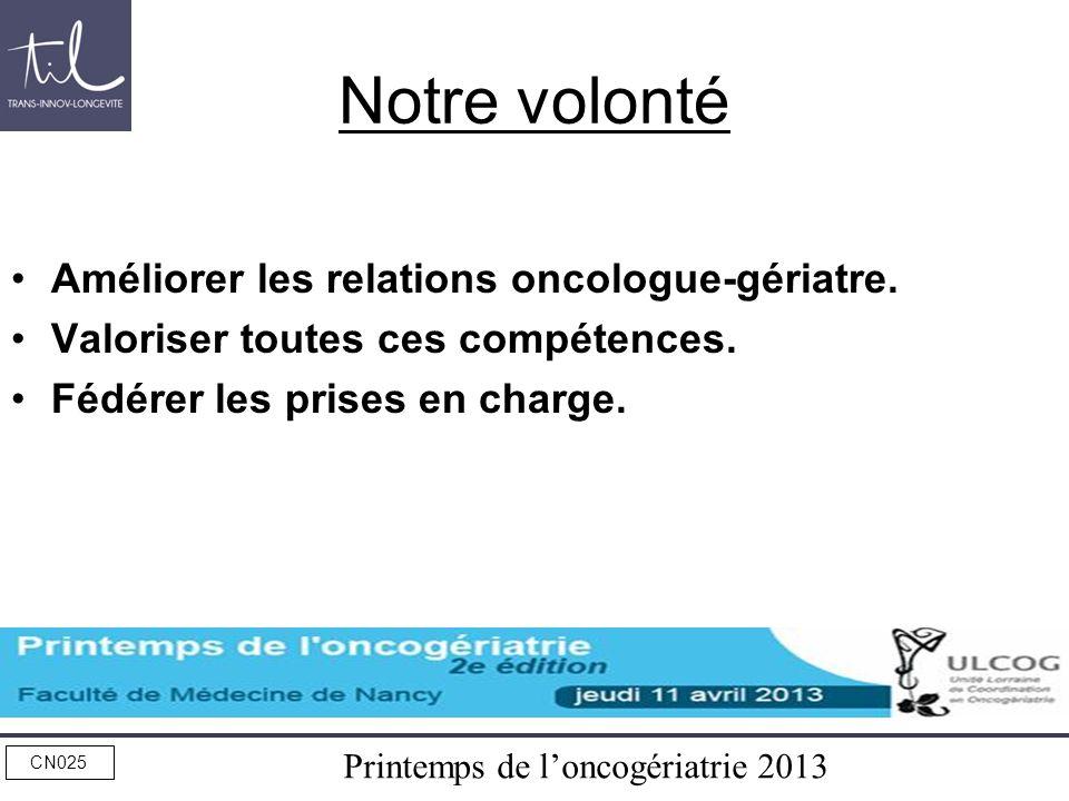 Printemps de loncogériatrie 2013 CN025 Notre volonté Améliorer les relations oncologue-gériatre. Valoriser toutes ces compétences. Fédérer les prises
