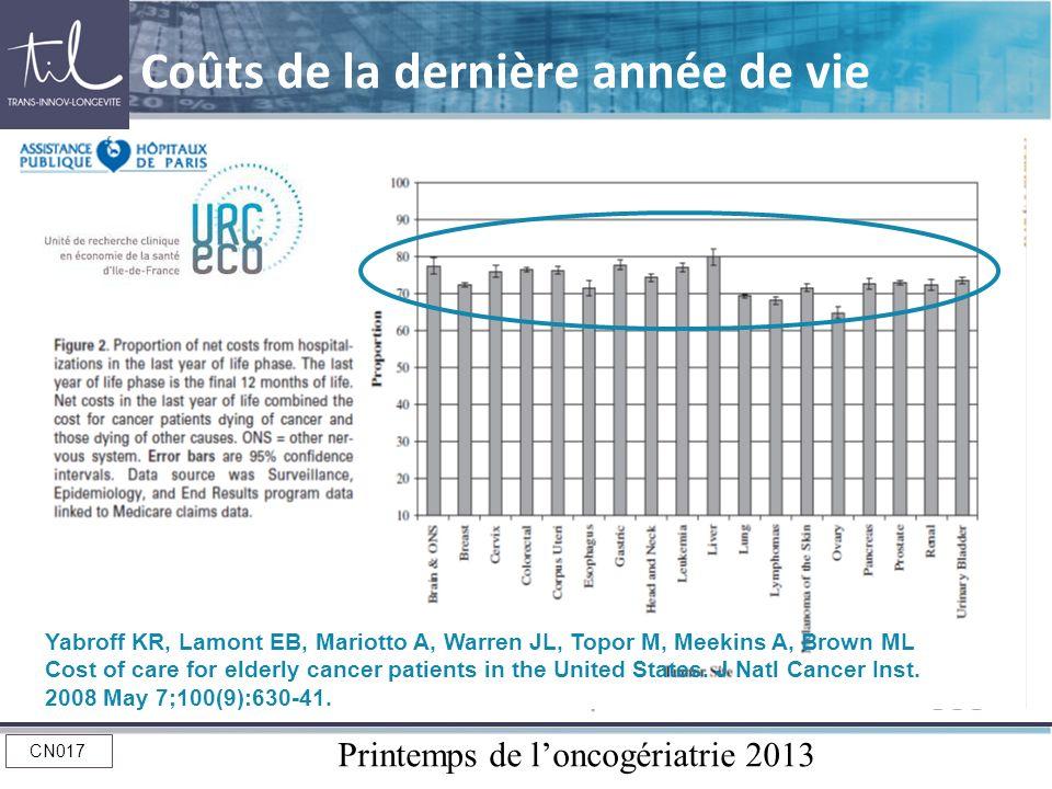 Printemps de loncogériatrie 2013 CN017 Coûts de la dernière année de vie Yabroff KR, Lamont EB, Mariotto A, Warren JL, Topor M, Meekins A, Brown ML Co