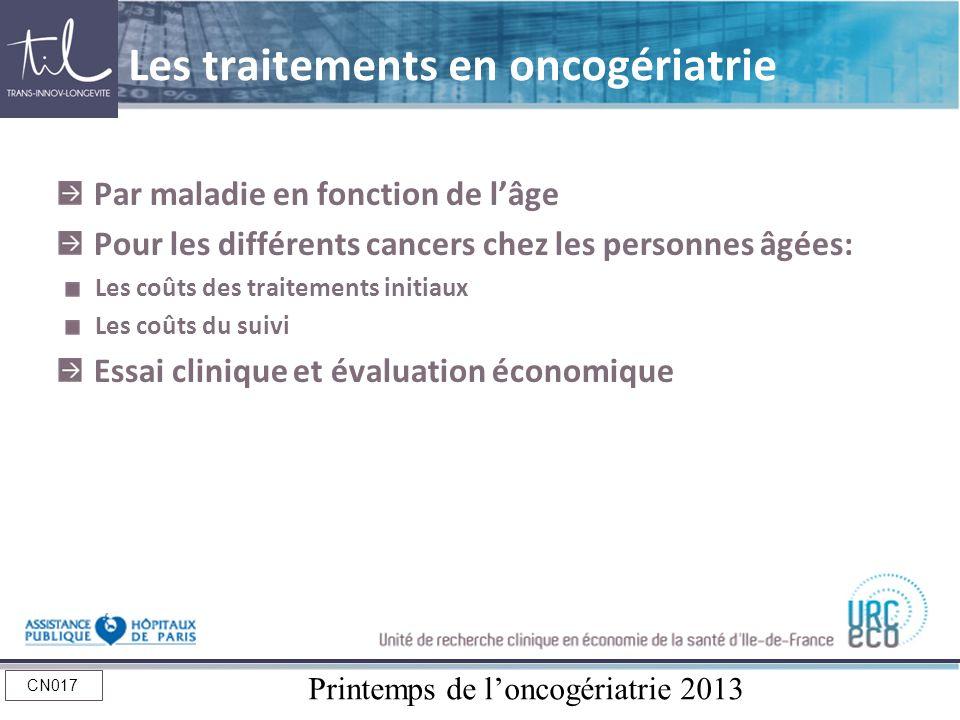 Printemps de loncogériatrie 2013 CN017 Les traitements en oncogériatrie Par maladie en fonction de lâge Pour les différents cancers chez les personnes