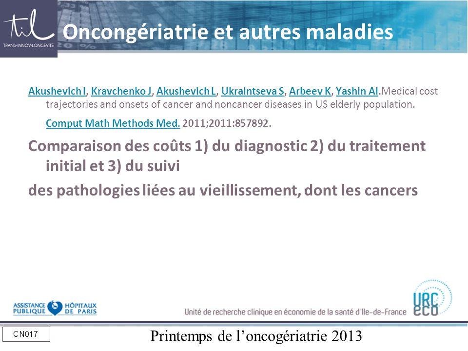 Printemps de loncogériatrie 2013 CN017 Oncongériatrie et autres maladies Akushevich IAkushevich I, Kravchenko J, Akushevich L, Ukraintseva S, Arbeev K