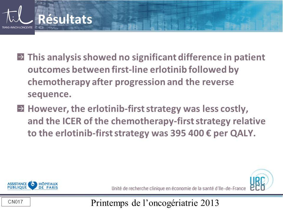 Printemps de loncogériatrie 2013 CN017 Résultats This analysis showed no significant difference in patient outcomes between first-line erlotinib follo