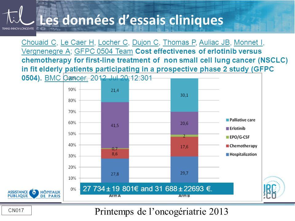 Printemps de loncogériatrie 2013 CN017 Chouaid CChouaid C, Le Caer H, Locher C, Dujon C, Thomas P, Auliac JB, Monnet I, Vergnenegre A; GFPC 0504 Team