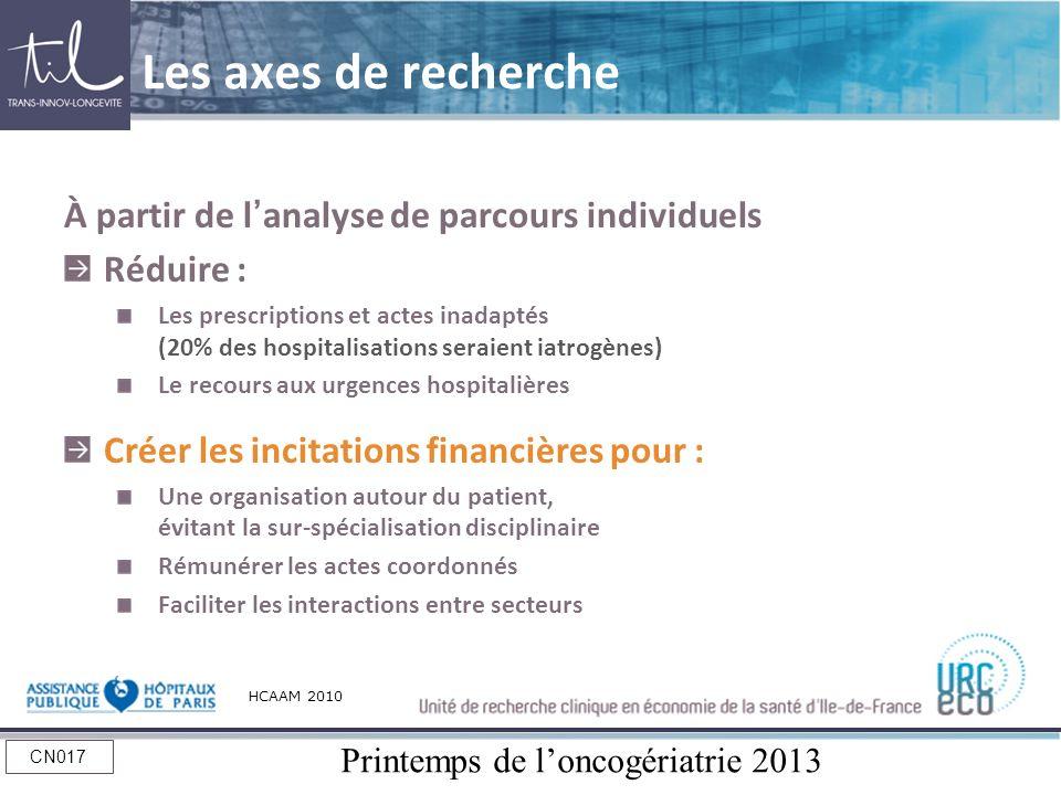 Printemps de loncogériatrie 2013 CN017 Les axes de recherche À partir de lanalyse de parcours individuels Réduire : Les prescriptions et actes inadapt