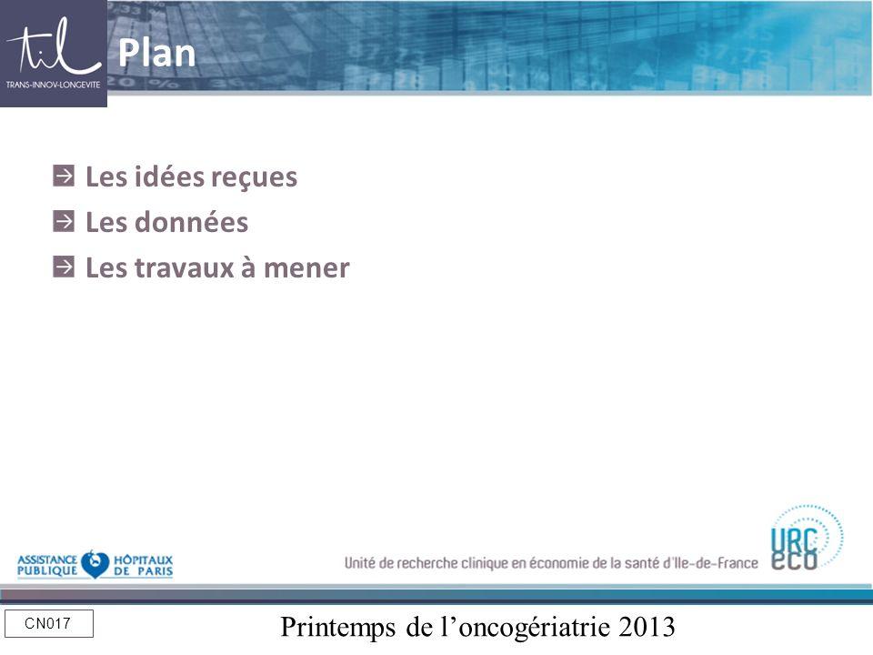 Printemps de loncogériatrie 2013 CN017 Plan Les idées reçues Les données Les travaux à mener