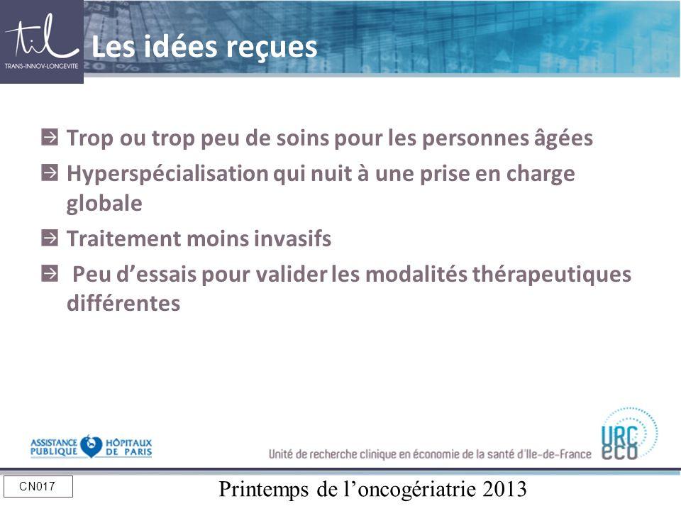 Printemps de loncogériatrie 2013 CN017 Les idées reçues Trop ou trop peu de soins pour les personnes âgées Hyperspécialisation qui nuit à une prise en