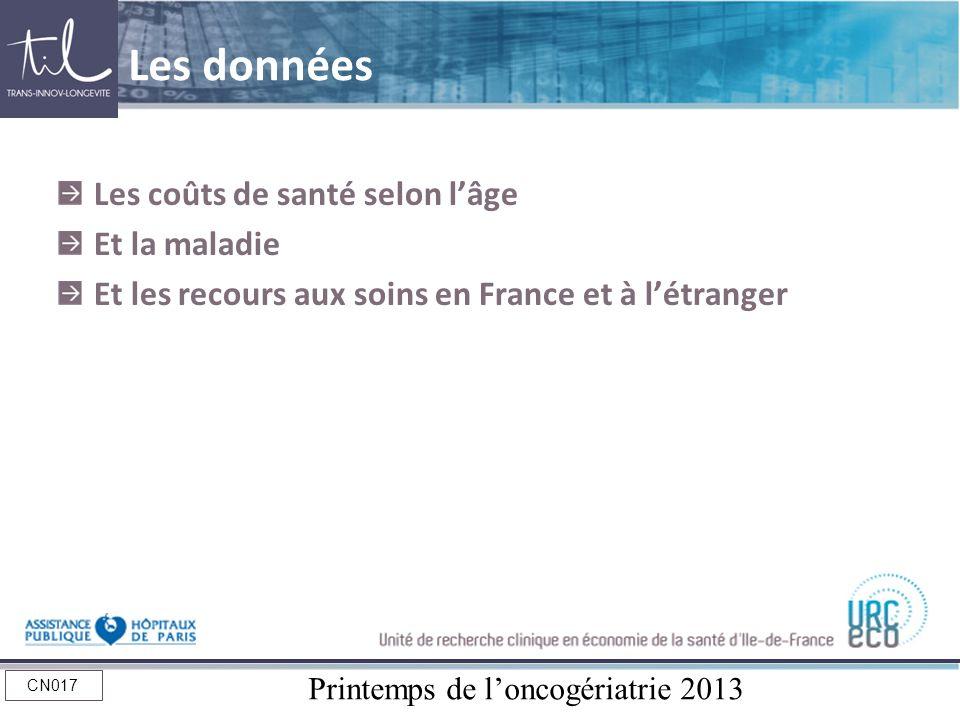Printemps de loncogériatrie 2013 CN017 Les données Les coûts de santé selon lâge Et la maladie Et les recours aux soins en France et à létranger