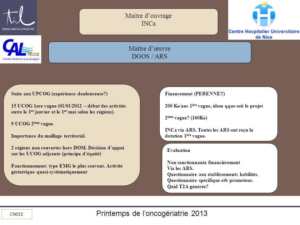 Printemps de loncogériatrie 2013 CN015 Maitre douvrage INCa Maître dœuvre DGOS / ARS Suite aux UPCOG (expérience douloureuse?) 15 UCOG 1ere vague (01/01/2012 – début des activités entre le 1 er janvier et le 1 er mai selon les régions).