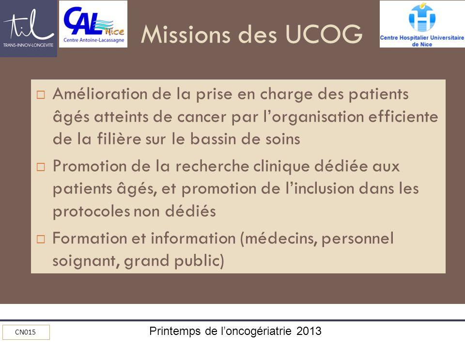 Printemps de loncogériatrie 2013 CN015 Missions des UCOG Amélioration de la prise en charge des patients âgés atteints de cancer par lorganisation eff