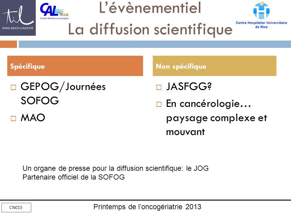 Printemps de loncogériatrie 2013 CN015 Lévènementiel La diffusion scientifique Spécifique GEPOG/Journées SOFOG MAO Non spécifique JASFGG? En cancérolo