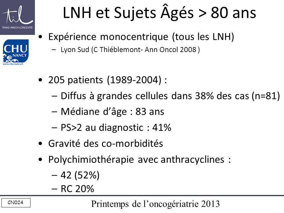 Printemps de loncogériatrie 2013 CN024 LNH et Sujets Âgés > 80 ans Expérience monocentrique (tous les LNH) –Lyon Sud (C Thiéblemont- Ann Oncol 2008 )