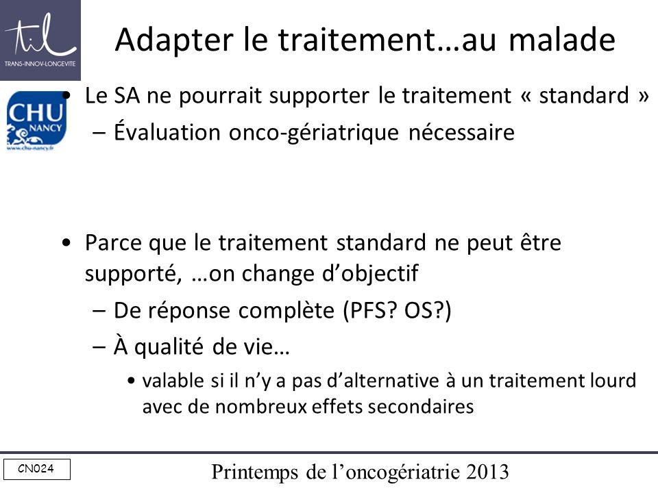Printemps de loncogériatrie 2013 CN024 Adapter le traitement…au malade Le SA ne pourrait supporter le traitement « standard » –Évaluation onco-gériatr