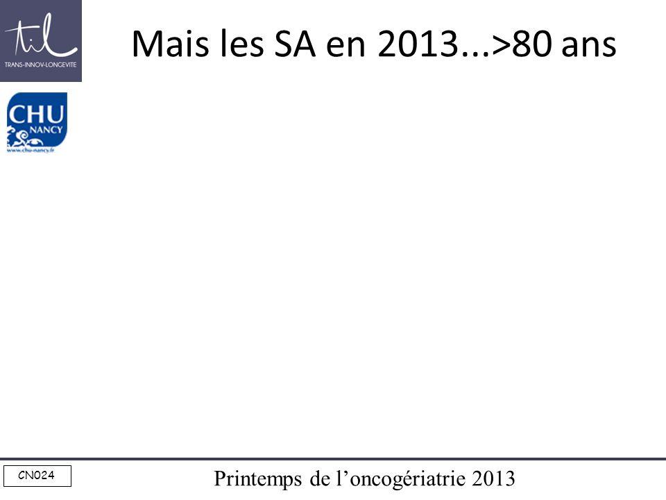 Printemps de loncogériatrie 2013 CN024 Mais les SA en 2013...>80 ans