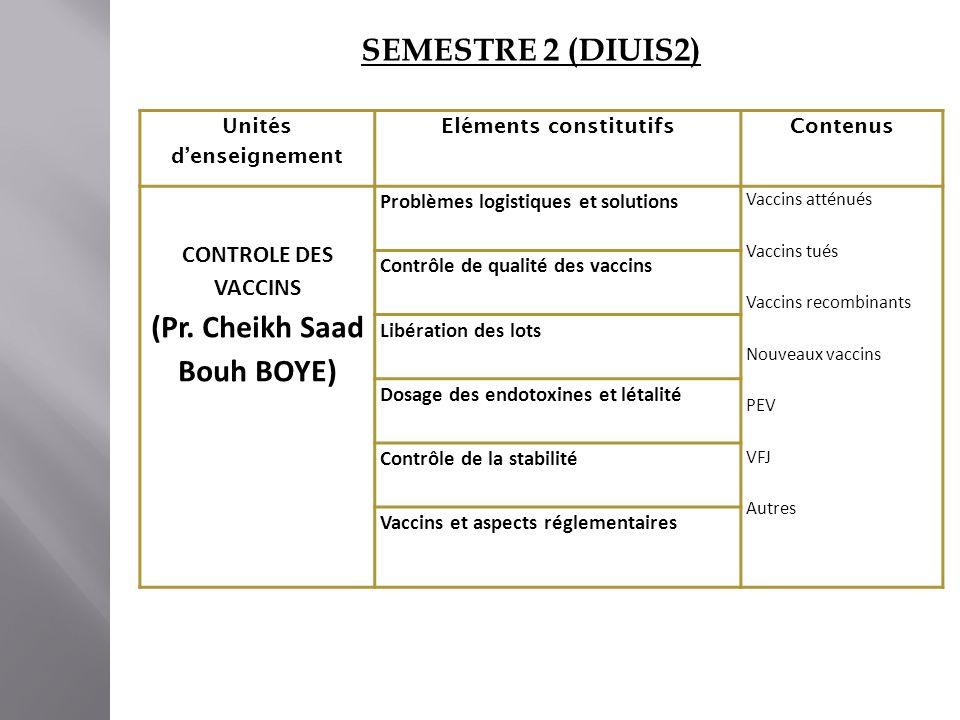 Unités denseignement Eléments constitutifs Contenus CONTROLE DES VACCINS (Pr. Cheikh Saad Bouh BOYE) Problèmes logistiques et solutions Vaccins atténu