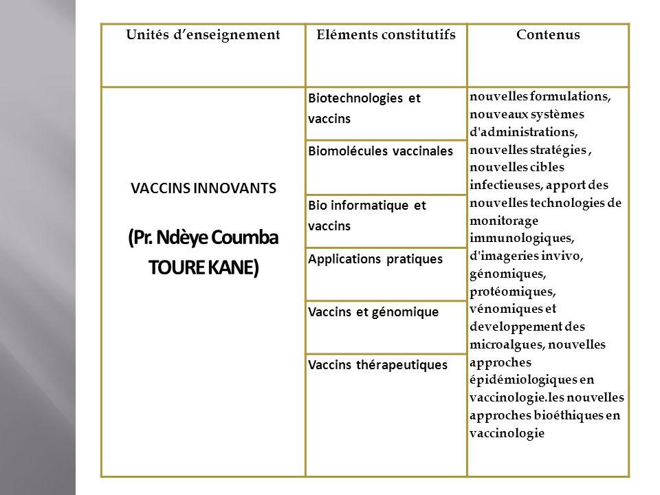 Unités denseignementEléments constitutifsContenus VACCINS INNOVANTS (Pr. Ndèye Coumba TOURE KANE) Biotechnologies et vaccins nouvelles formulations, n