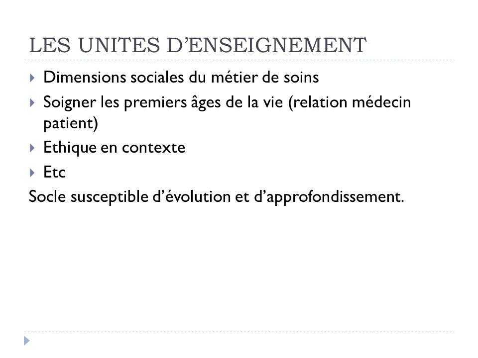LES UNITES DENSEIGNEMENT Dimensions sociales du métier de soins Soigner les premiers âges de la vie (relation médecin patient) Ethique en contexte Etc Socle susceptible dévolution et dapprofondissement.