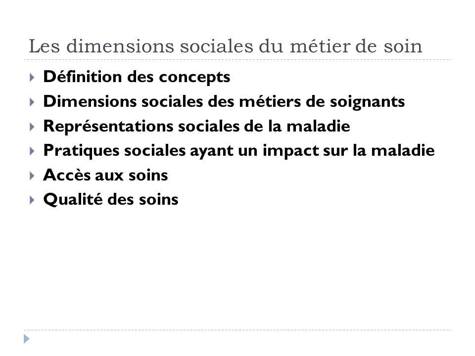 Les dimensions sociales du métier de soin Définition des concepts Dimensions sociales des métiers de soignants Représentations sociales de la maladie Pratiques sociales ayant un impact sur la maladie Accès aux soins Qualité des soins