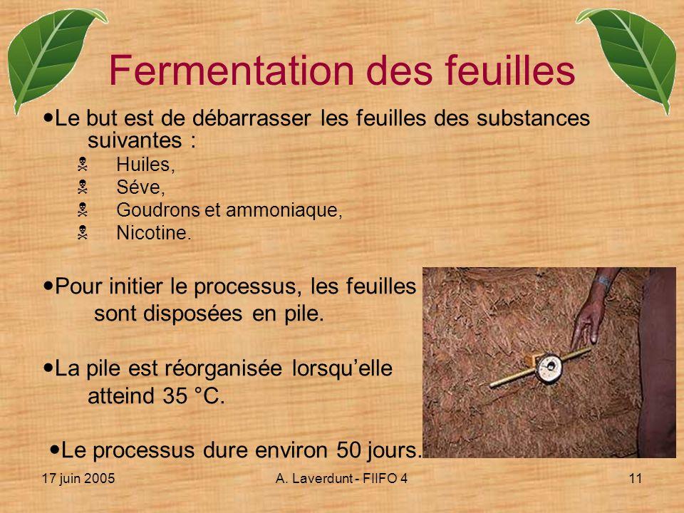 17 juin 2005A. Laverdunt - FIIFO 411 Le but est de débarrasser les feuilles des substances suivantes : Huiles, Séve, Goudrons et ammoniaque, Nicotine.