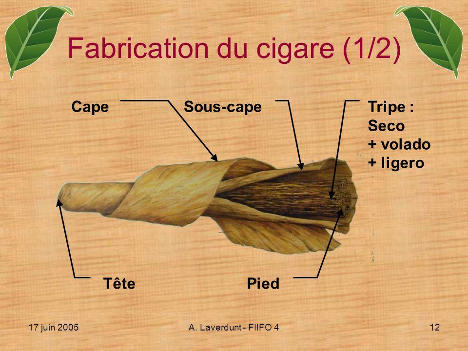 17 juin 2005A. Laverdunt - FIIFO 412 Fabrication du cigare (1/2) CapeTripe : Seco + volado + ligero Sous-cape Tête Pied