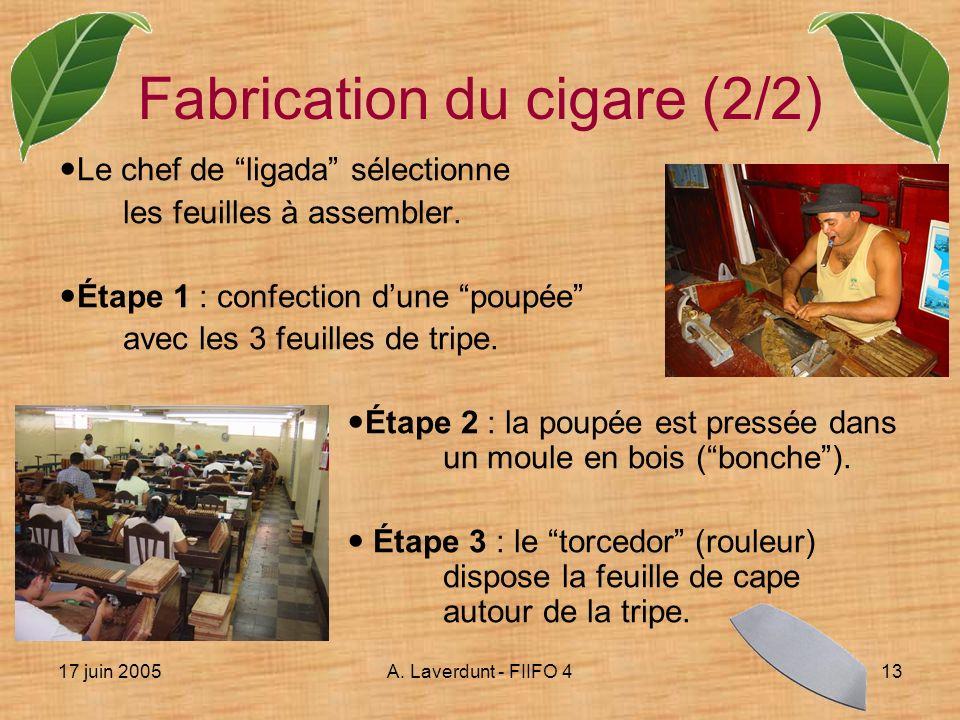 17 juin 2005A. Laverdunt - FIIFO 413 Le chef de ligada sélectionne les feuilles à assembler. Étape 1 : confection dune poupée avec les 3 feuilles de t