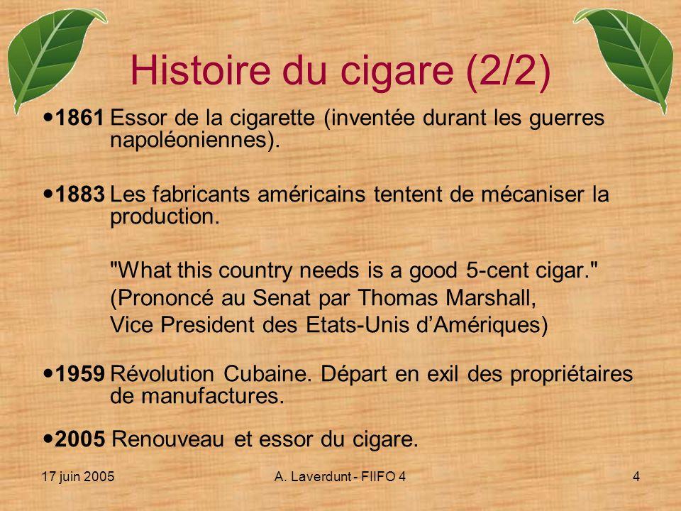 17 juin 2005A. Laverdunt - FIIFO 44 1861Essor de la cigarette (inventée durant les guerres napoléoniennes). 1883Les fabricants américains tentent de m