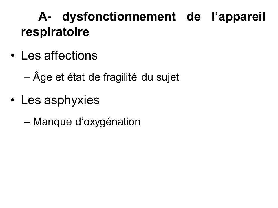 A- dysfonctionnement de lappareil respiratoire Les affections –Âge et état de fragilité du sujet Les asphyxies –Manque doxygénation