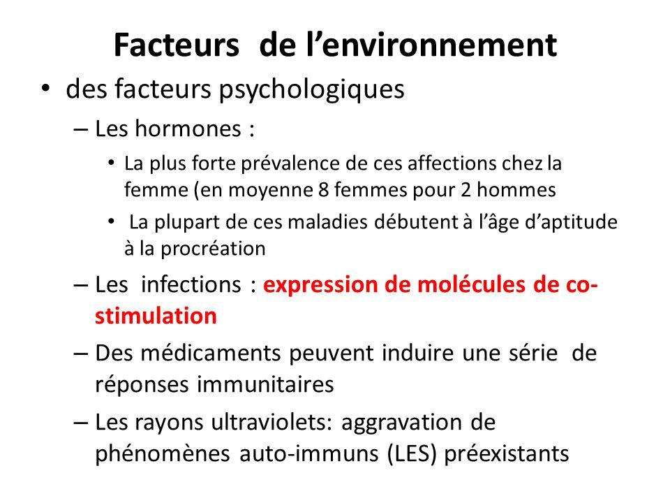 Facteurs de lenvironnement des facteurs psychologiques – Les hormones : La plus forte prévalence de ces affections chez la femme (en moyenne 8 femmes
