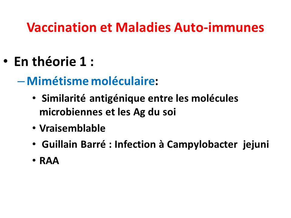 Vaccination et Maladies Auto-immunes En théorie 1 : – Mimétisme moléculaire: Similarité antigénique entre les molécules microbiennes et les Ag du soi
