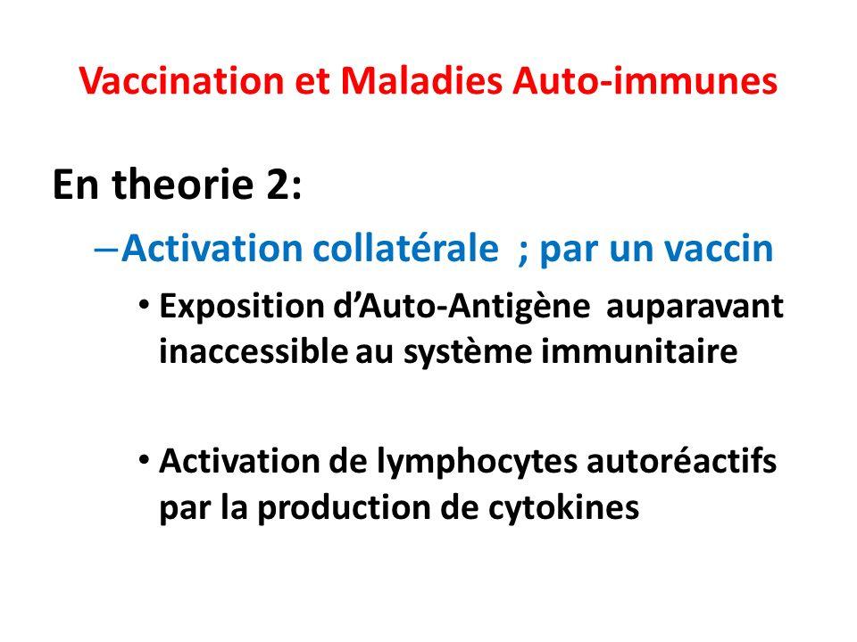 Vaccination et Maladies Auto-immunes En theorie 2: – Activation collatérale ; par un vaccin Exposition dAuto-Antigène auparavant inaccessible au systè
