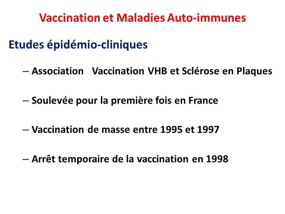 Vaccination et Maladies Auto-immunes Etudes épidémio-cliniques – Association Vaccination VHB et Sclérose en Plaques – Soulevée pour la première fois e