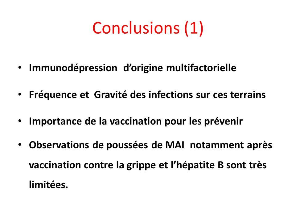 Conclusions (1) Immunodépression dorigine multifactorielle Fréquence et Gravité des infections sur ces terrains Importance de la vaccination pour les