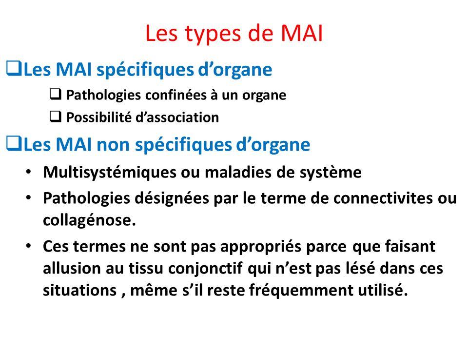 Les types de MAI Les MAI spécifiques dorgane Pathologies confinées à un organe Possibilité dassociation Les MAI non spécifiques dorgane Multisystémiqu