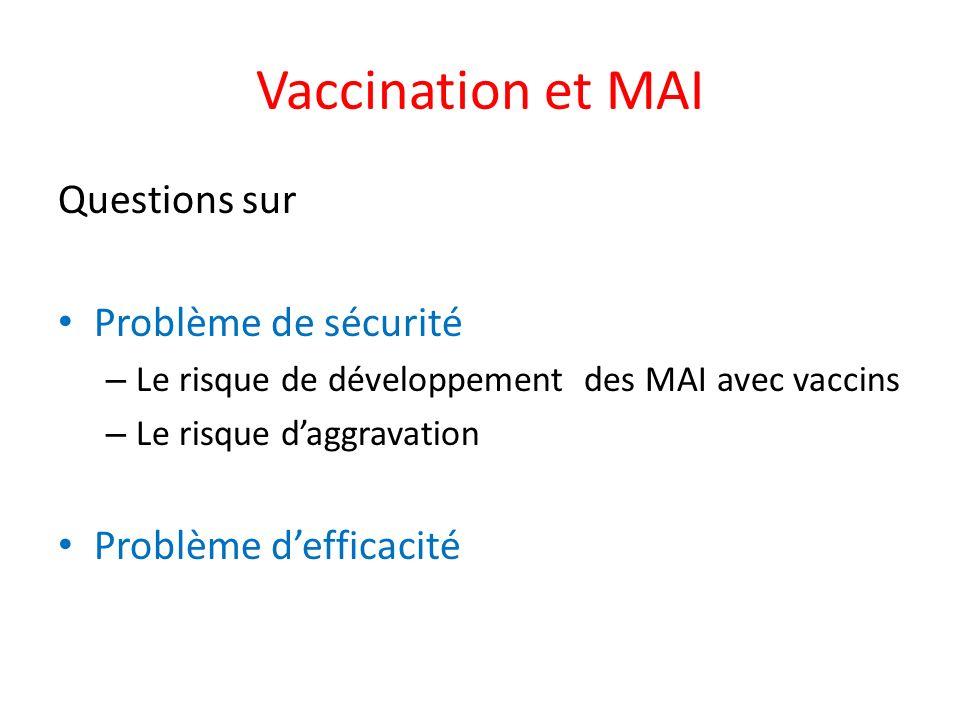 Vaccination et MAI Questions sur Problème de sécurité – Le risque de développement des MAI avec vaccins – Le risque daggravation Problème defficacité