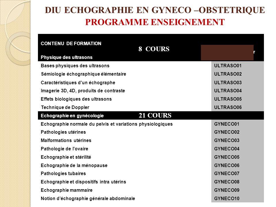 DIU ECHOGRAPHIE EN GYNECO –OBSTETRIQUE PROGRAMME ENSEIGNEMENT CONTENU DE FORMATION Physique des ultrasons Répertoire serveur FTP Bases physiques des u