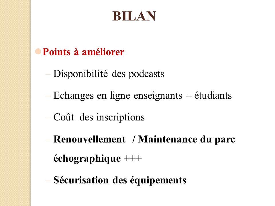 BILAN Points à améliorer –Disponibilité des podcasts –Echanges en ligne enseignants – étudiants –Coût des inscriptions –Renouvellement / Maintenance d