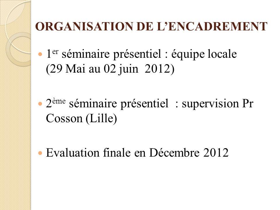 ORGANISATION DE LENCADREMENT 1 er séminaire présentiel : équipe locale (29 Mai au 02 juin 2012) 2 ème séminaire présentiel : supervision Pr Cosson (Li