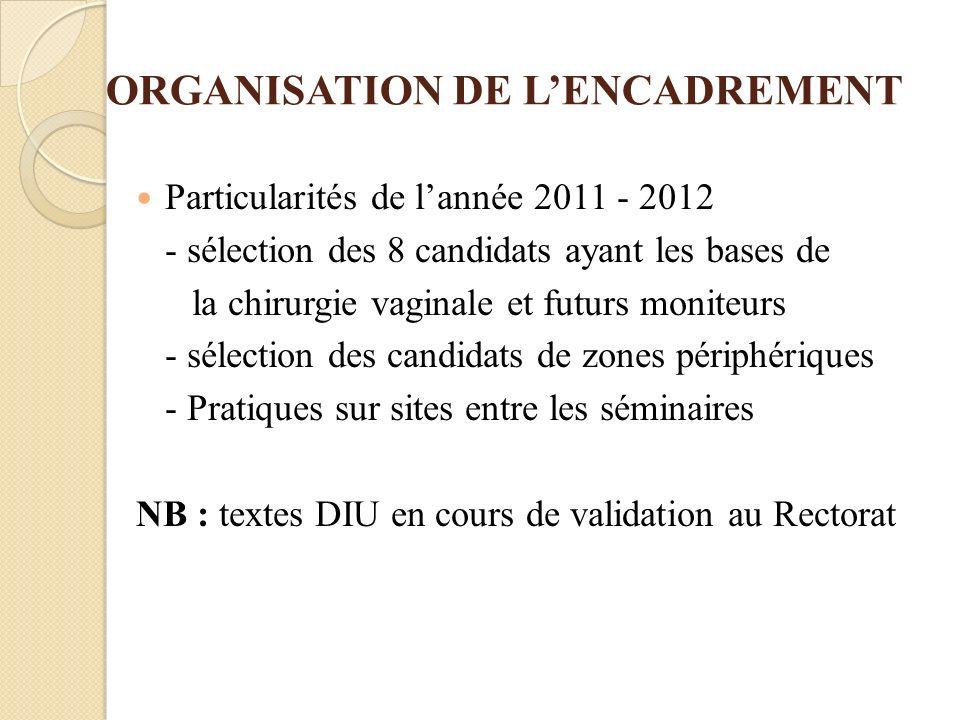 ORGANISATION DE LENCADREMENT Particularités de lannée 2011 - 2012 - sélection des 8 candidats ayant les bases de la chirurgie vaginale et futurs monit