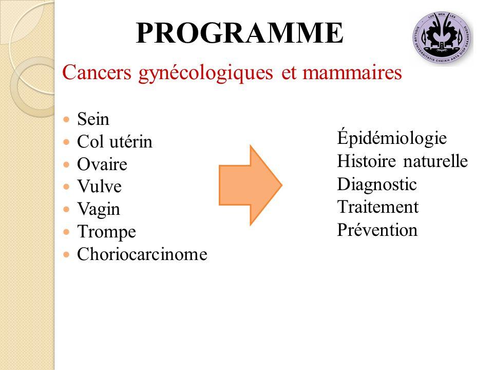 Cancers gynécologiques et mammaires Sein Col utérin Ovaire Vulve Vagin Trompe Choriocarcinome PROGRAMME Épidémiologie Histoire naturelle Diagnostic Tr