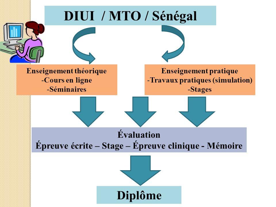 DIUI / MTO / Sénégal Enseignement théorique -Cours en ligne -Séminaires Enseignement pratique -Travaux pratiques (simulation) -Stages Évaluation Épreu