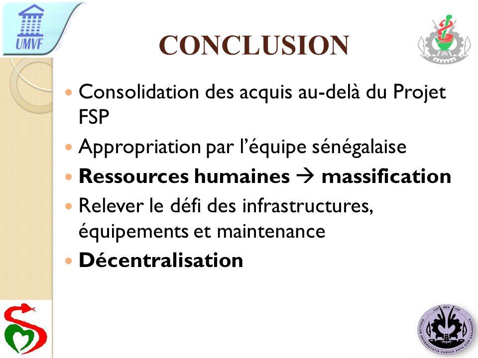 CONCLUSION Consolidation des acquis au-delà du Projet FSP Appropriation par léquipe sénégalaise Ressources humaines massification Relever le défi des